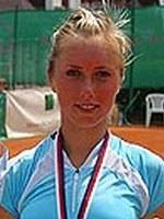 Iveta Gerlova